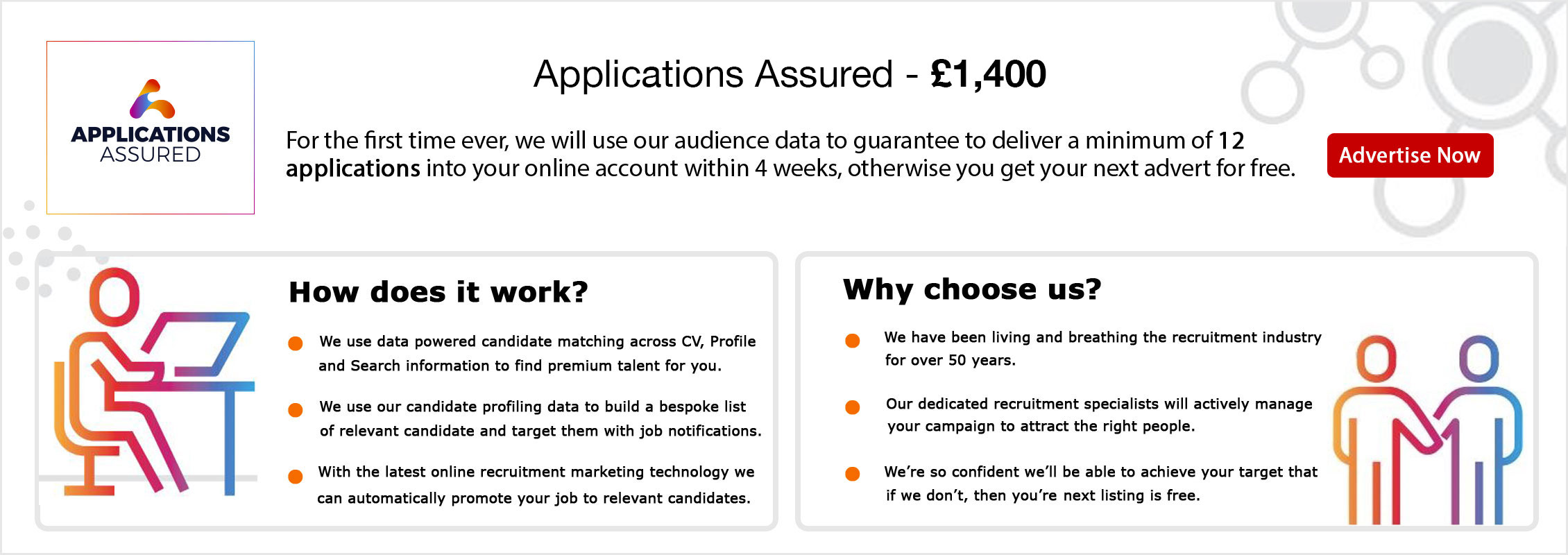 Applications Assured. £1,400. We use our audience data to guarantee to deliver a minimum of 12 applications into your online account within 4 weeks, otherwise you get your next advert for free. Advertise Now. How does it work? We use data powered candidate matching across CV, Profile and Search information to find premium talent for you. We use our candidate profiling data to build a bespoke list of relevant candidates and target them with job notifications. With the latest online recruitment marketing technology we can automatically promote your job. Why choose us? We have been living and breathing the recruitment industry for over 50 years. Our dedicated recruitment specialists will actively manage your campaign to attract the right people.